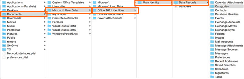 Perform Email Forensics in Outlook Mac OLM