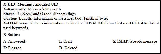 mbox metadata of dovecot email